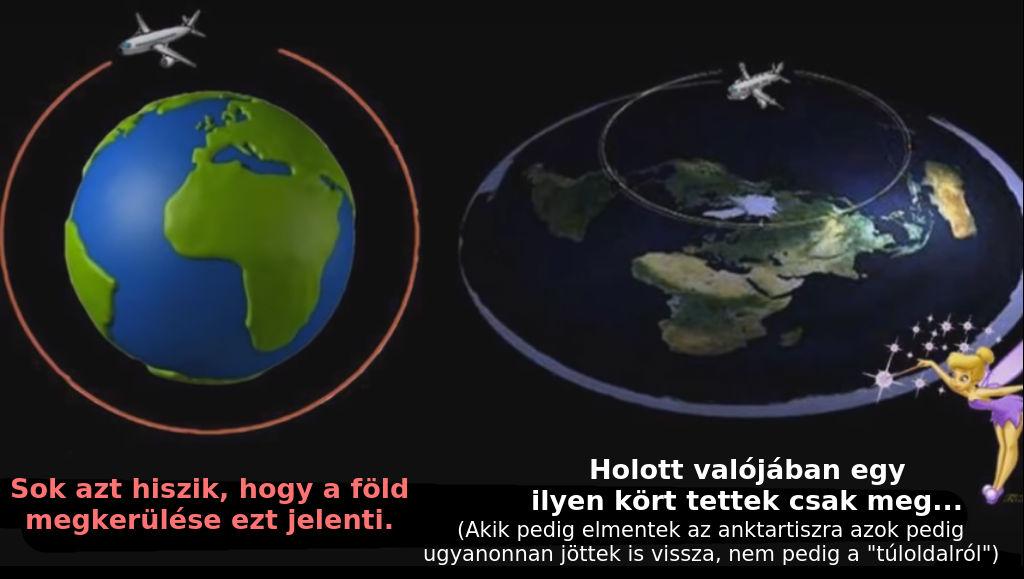 a Föld körbeutazása útvonal térkép