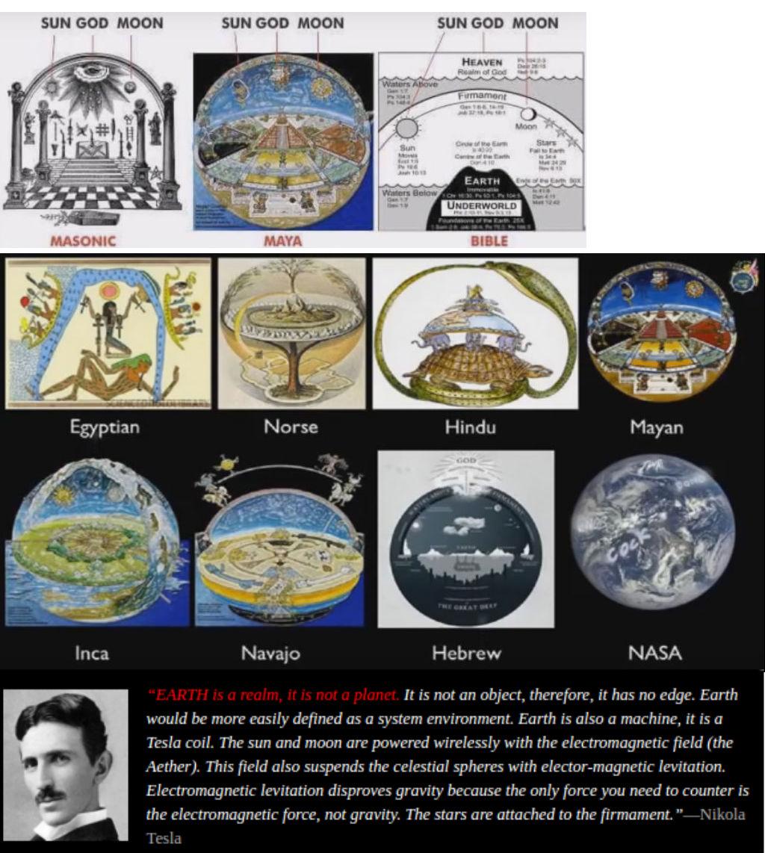 Lapos Föld hitű népek civilizációk a történelemben