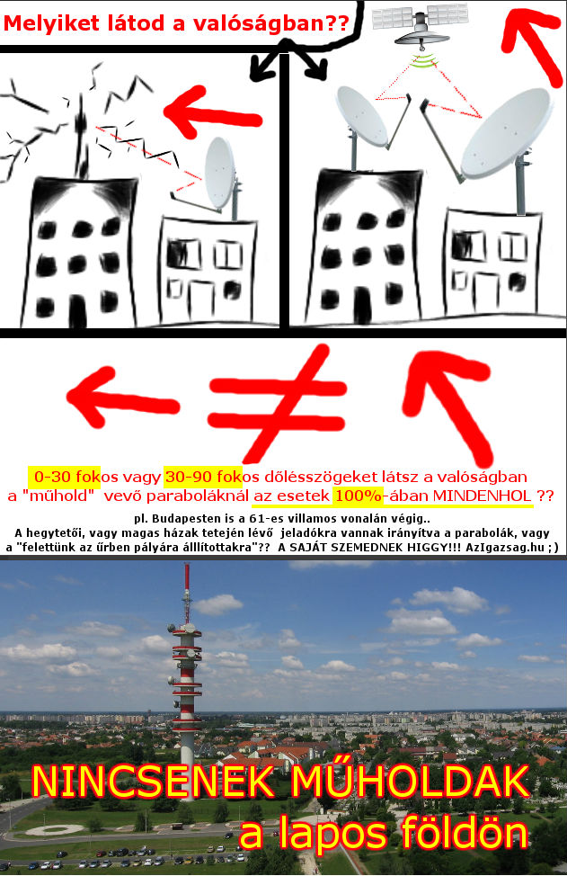léteznek-e - Nincsenek műholdak a lapos földön! Az igazság azigazsag.hu