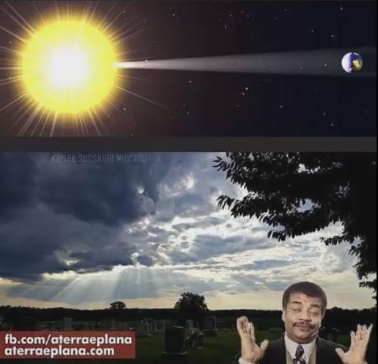 Mi az igazság a Nap méretésről és távolságáról?
