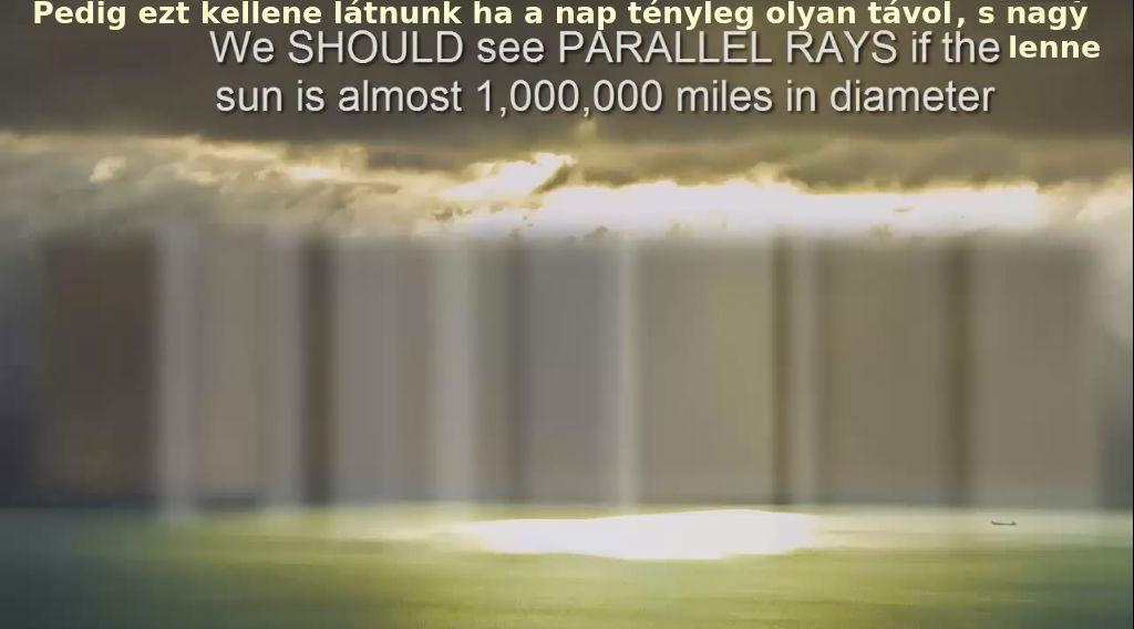 Mi az igazság a Nap távolságáról?